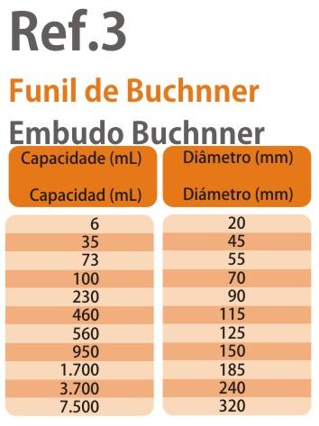Büchner funnel